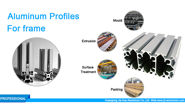 The comparison of Glue-injected aluminum profiles and broken bridge aluminum profiles.